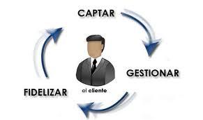 Curso Calidad y atención al cliente online